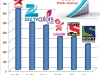 TAM Ratings: Week 2 (TVT & GVT Ratings From 5th Jan To 11th Jan2014)